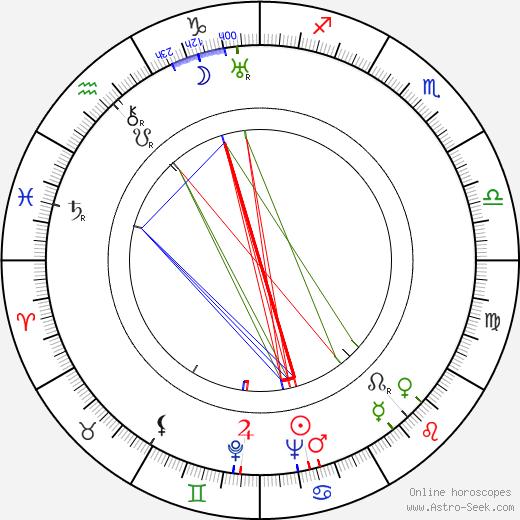 Kylli Koski birth chart, Kylli Koski astro natal horoscope, astrology