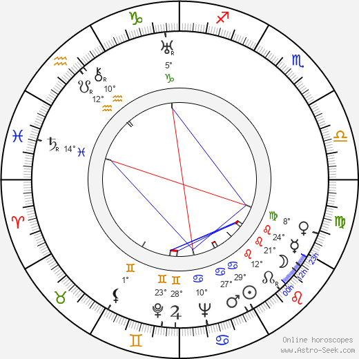 Ludwik Tatarski birth chart, biography, wikipedia 2020, 2021