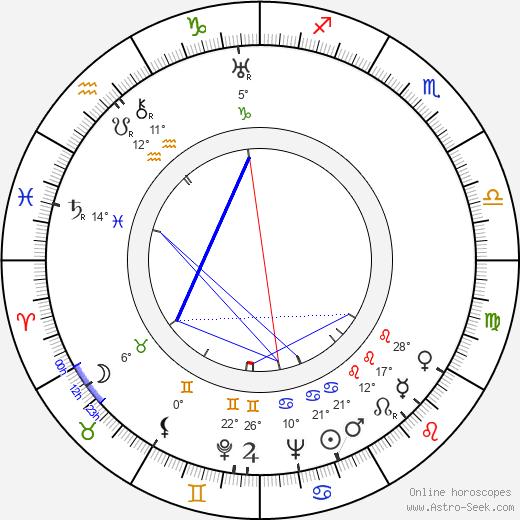 Olive Borden birth chart, biography, wikipedia 2020, 2021