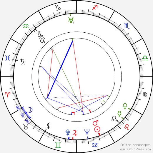 Olive Borden birth chart, Olive Borden astro natal horoscope, astrology