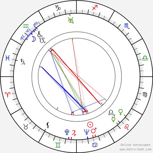 Primo Zeglio tema natale, oroscopo, Primo Zeglio oroscopi gratuiti, astrologia