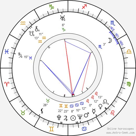Renzo Tarabusi birth chart, biography, wikipedia 2019, 2020