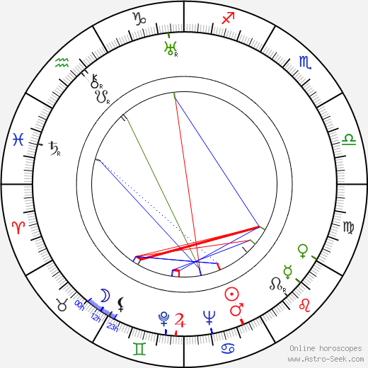 Vincent Sherman astro natal birth chart, Vincent Sherman horoscope, astrology