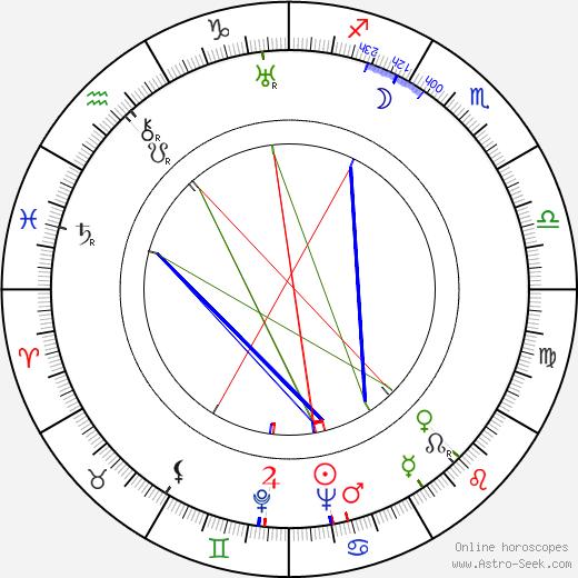 Wlodzimierz Borunski tema natale, oroscopo, Wlodzimierz Borunski oroscopi gratuiti, astrologia