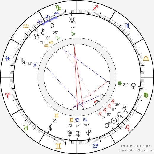 Alexandre Trauner birth chart, biography, wikipedia 2018, 2019
