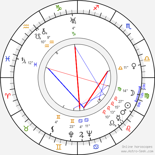 Anelma Vuorio birth chart, biography, wikipedia 2019, 2020