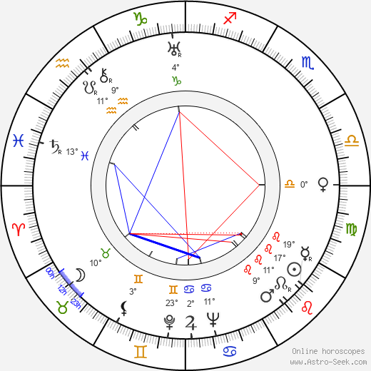 Ellen Schwanneke birth chart, biography, wikipedia 2019, 2020