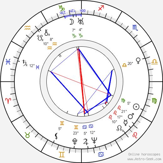 Germana Paolieri birth chart, biography, wikipedia 2020, 2021