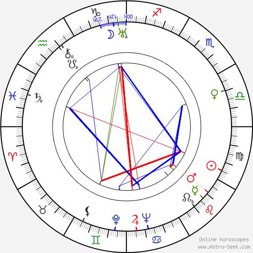 Germana Paolieri birth chart, Germana Paolieri astro natal horoscope, astrology