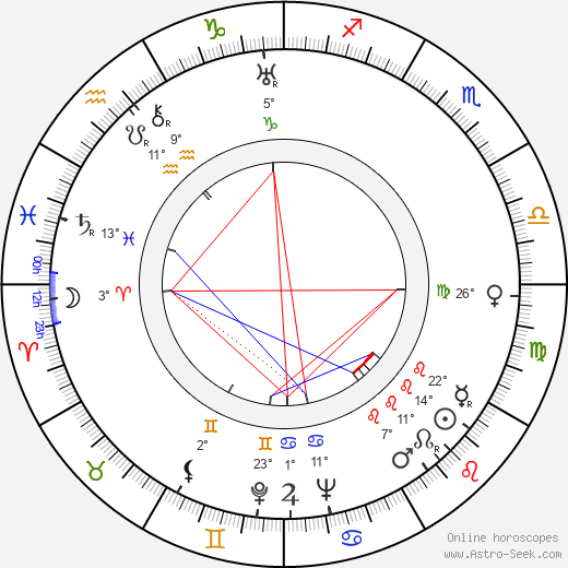 Hans Hardt-Hardtloff birth chart, biography, wikipedia 2019, 2020