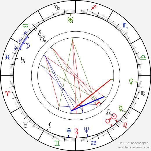 Herbert S. Greene astro natal birth chart, Herbert S. Greene horoscope, astrology