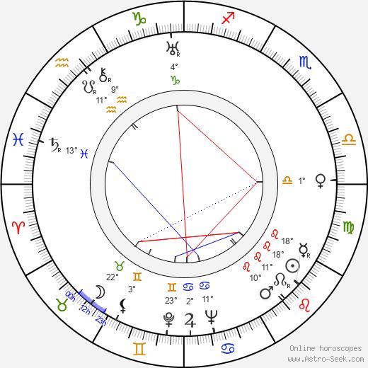 Impi Aro birth chart, biography, wikipedia 2020, 2021