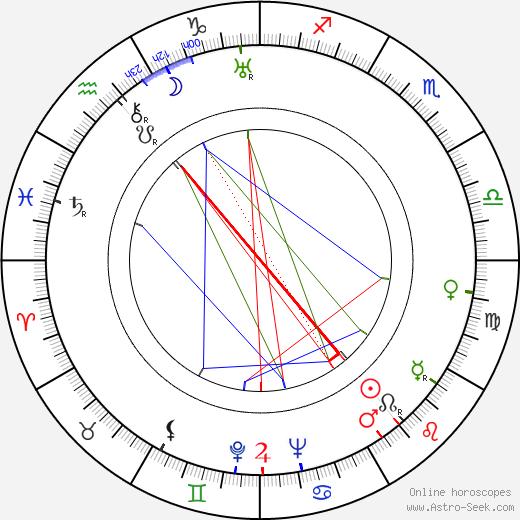 John H. Auer astro natal birth chart, John H. Auer horoscope, astrology