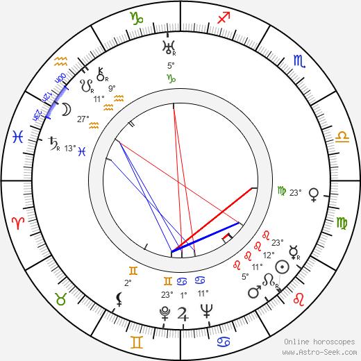 John Huston birth chart, biography, wikipedia 2020, 2021