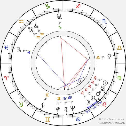 Ladislao Vajda birth chart, biography, wikipedia 2019, 2020