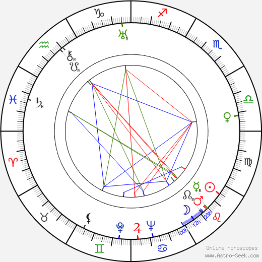 Ladislao Vajda astro natal birth chart, Ladislao Vajda horoscope, astrology