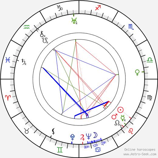 Loyal Griggs tema natale, oroscopo, Loyal Griggs oroscopi gratuiti, astrologia
