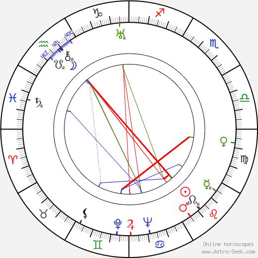 Marie José день рождения гороскоп, Marie José Натальная карта онлайн