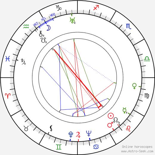 Robert Emmett Dolan tema natale, oroscopo, Robert Emmett Dolan oroscopi gratuiti, astrologia