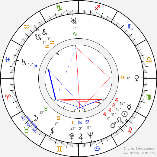 Rosita Garcia birth chart, biography, wikipedia 2019, 2020