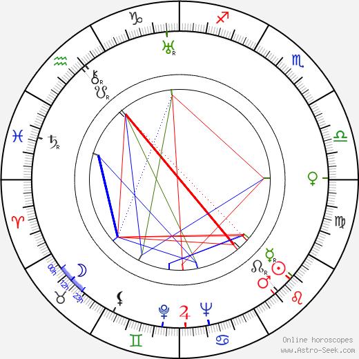 Rosita Garcia birth chart, Rosita Garcia astro natal horoscope, astrology