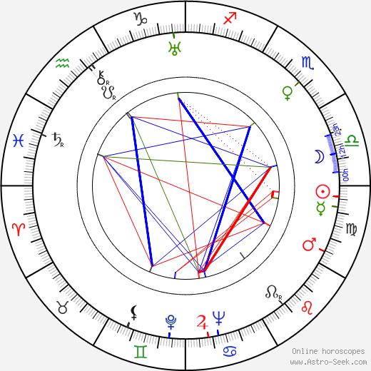 Arthur E. Arling tema natale, oroscopo, Arthur E. Arling oroscopi gratuiti, astrologia
