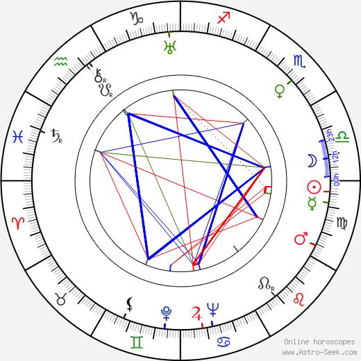 Dalibor C. Vačkář tema natale, oroscopo, Dalibor C. Vačkář oroscopi gratuiti, astrologia