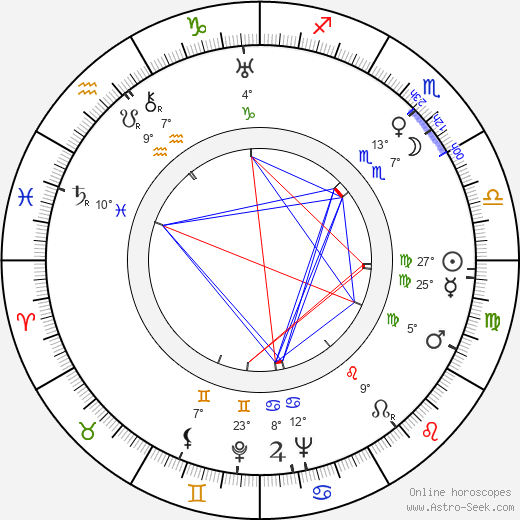 Derrick De Marney birth chart, biography, wikipedia 2018, 2019