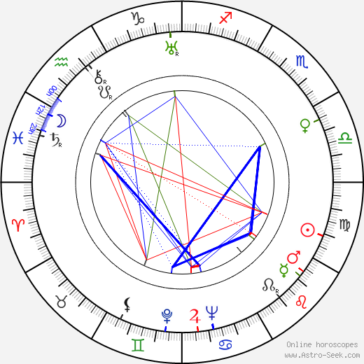 George Gordon tema natale, oroscopo, George Gordon oroscopi gratuiti, astrologia