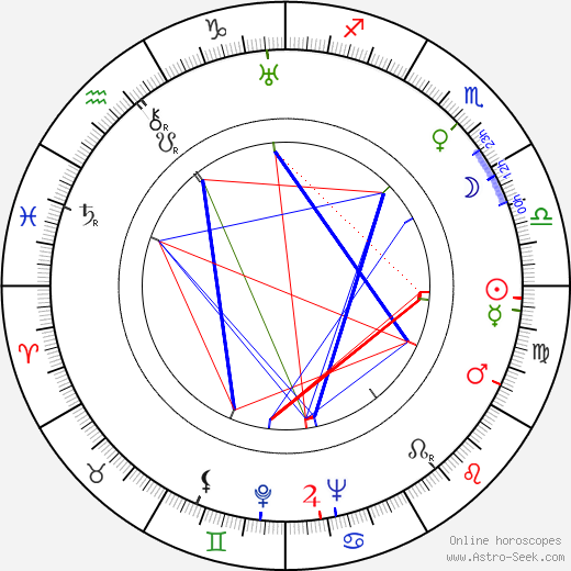 Russell Metty tema natale, oroscopo, Russell Metty oroscopi gratuiti, astrologia