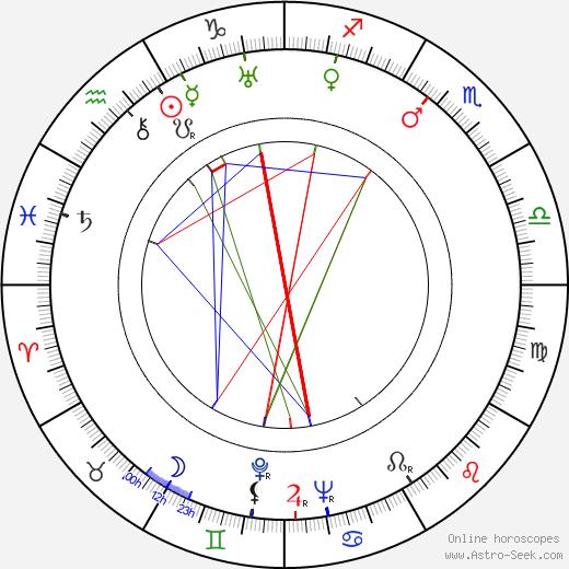 Bob Steele astro natal birth chart, Bob Steele horoscope, astrology