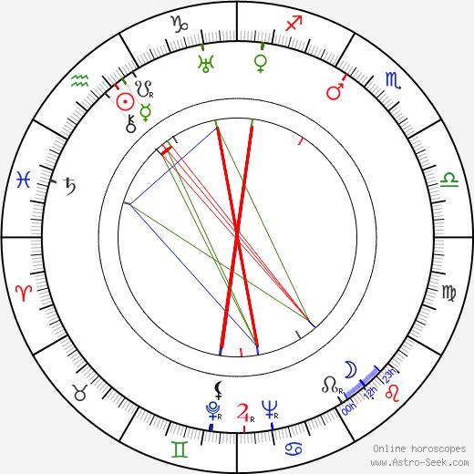Damian O'Flynn tema natale, oroscopo, Damian O'Flynn oroscopi gratuiti, astrologia