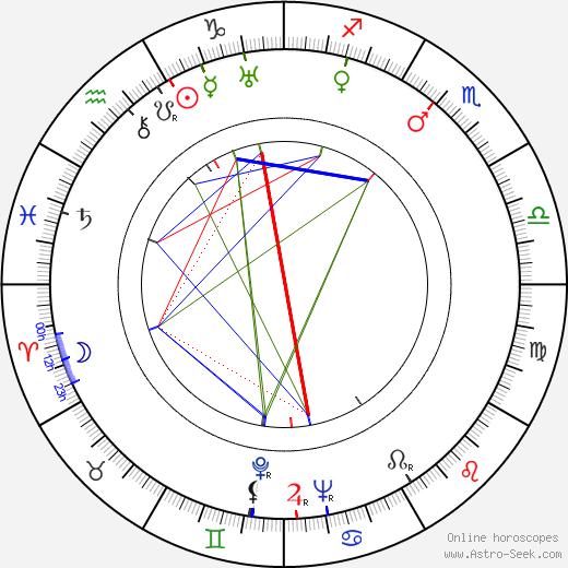 Jan Kühmund день рождения гороскоп, Jan Kühmund Натальная карта онлайн