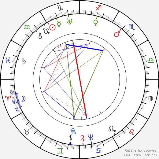 Paula Wessely tema natale, oroscopo, Paula Wessely oroscopi gratuiti, astrologia