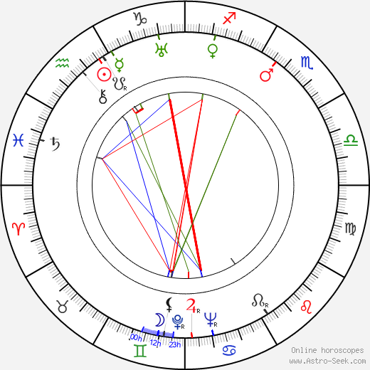 Peter Klein astro natal birth chart, Peter Klein horoscope, astrology