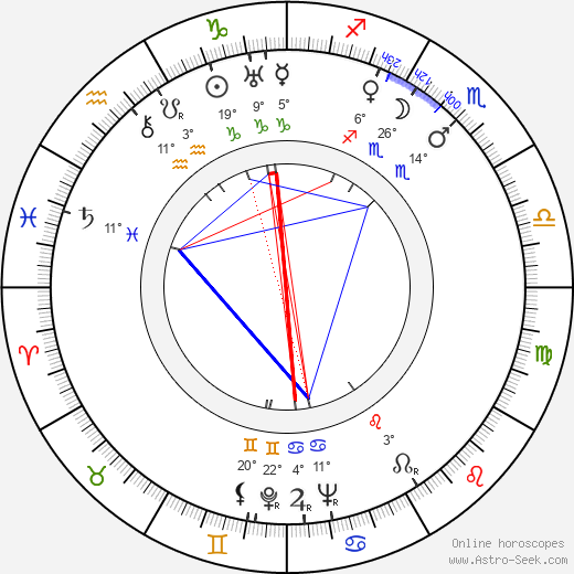 Werner Fuetterer birth chart, biography, wikipedia 2020, 2021