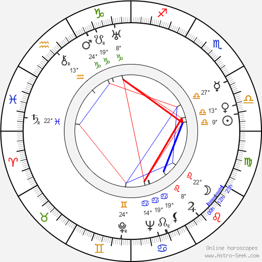 Alžběta Frejková birth chart, biography, wikipedia 2019, 2020