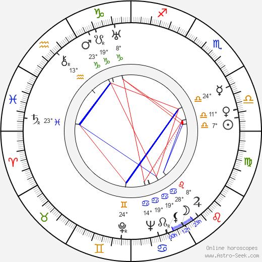 Barbara Morrison birth chart, biography, wikipedia 2020, 2021