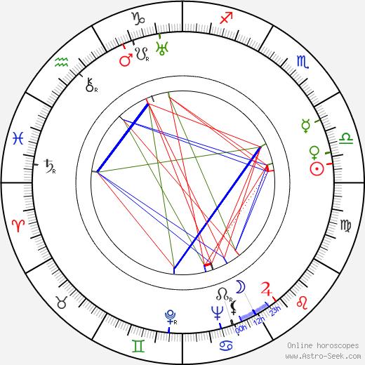 Barbara Morrison день рождения гороскоп, Barbara Morrison Натальная карта онлайн