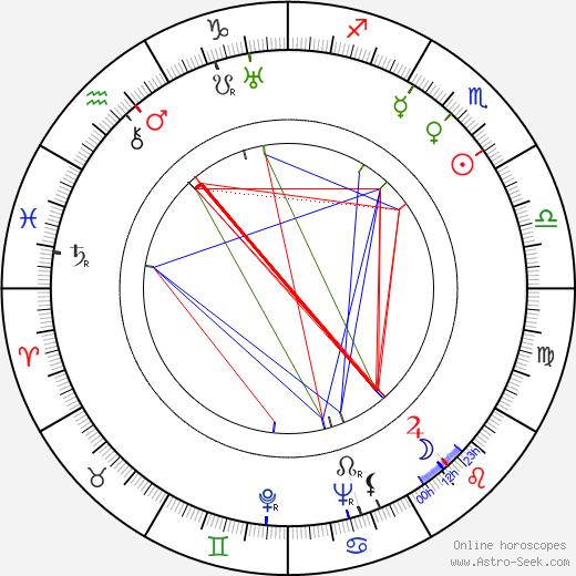 Douglass Montgomery astro natal birth chart, Douglass Montgomery horoscope, astrology