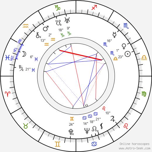John Marley birth chart, biography, wikipedia 2020, 2021