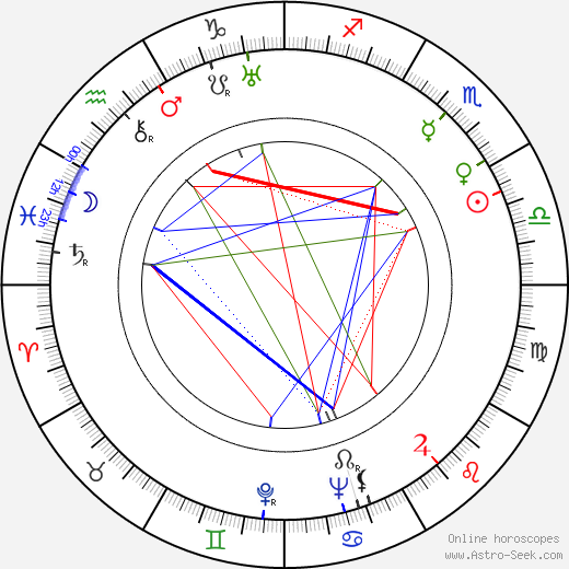 John Marley birth chart, John Marley astro natal horoscope, astrology