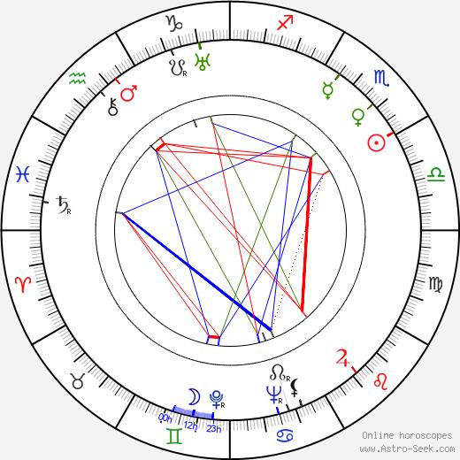 Julius Vegricht день рождения гороскоп, Julius Vegricht Натальная карта онлайн