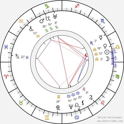 Owen Davis Jr. birth chart, biography, wikipedia 2019, 2020