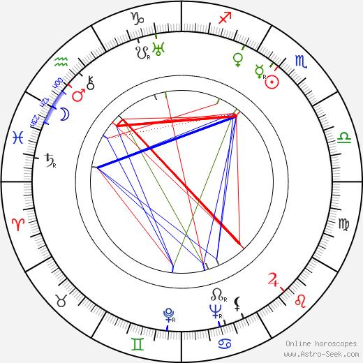 Claude Heymann tema natale, oroscopo, Claude Heymann oroscopi gratuiti, astrologia