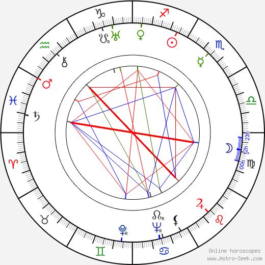 Dale Van Sickel astro natal birth chart, Dale Van Sickel horoscope, astrology