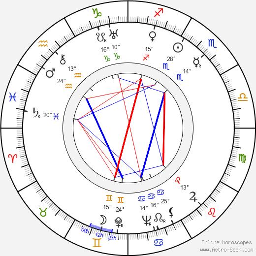 Darling Légitimus birth chart, biography, wikipedia 2020, 2021