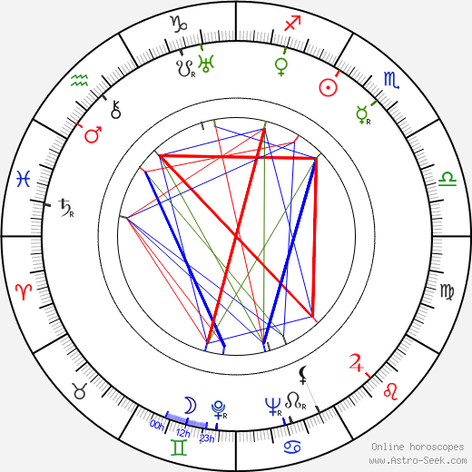 Darling Légitimus birth chart, Darling Légitimus astro natal horoscope, astrology