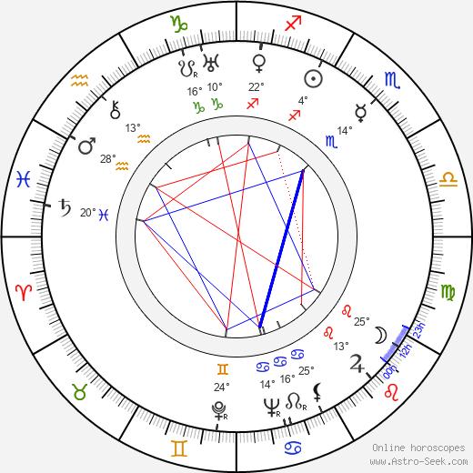 Emil Saarinen birth chart, biography, wikipedia 2020, 2021