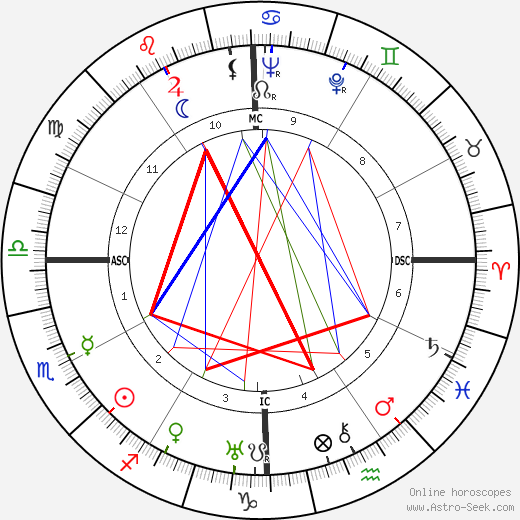 Frances Dee astro natal birth chart, Frances Dee horoscope, astrology